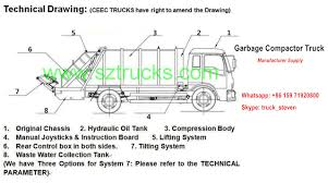 Garbage Trucks: Garbage Trucks Hopper
