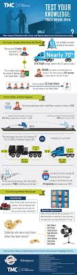 100 Is Truck Driving Hard Drivers The Backbone Of Every Supply Chain SUPPLY CHAIN MINDED