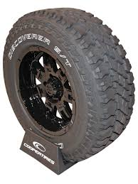10 Ply Truck Tires Numbers Game How To Uerstand The Information On Your Tire Truck Tires Firestone 10 Ply Lowest Prices For Hercules Tires Simpletirecom Coker Tornel Traction Ply St225x75rx15 10ply Radial Trailfinderht Dt Sted Interco Topselling Lineup Review Diesel Tech Inc Present Technical Facts About Skid Steer 11r225 617 Suv And Trucks Discount Bridgestone Duravis R250 Lt21585r16 E Load10 Tirenet On Twitter 4 New Lt24575r17 Bfgoodrich Mud Terrain T Federal Couragia Mt Off Road 35x1250r20 Lre10 Ply Black Compasal Versant Ms Grizzly