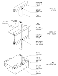 Bathroom Design Cad Blocks by Building Guidelines Drawings