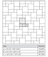 ceramic tile floor ideas for small bathrooms floor tile patterns