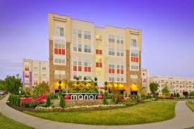 2 Bedroom House For Rent Near Me by Manor Six Forks Apartments For Rent