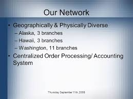Thursday September 11th 2008 CFO Round Table Wide Area Network