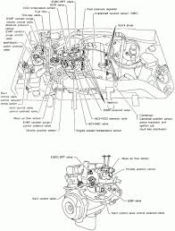 97 Nissan Pickup Engine Diagram - Find Wiring Diagram • Nissan Truck Parts Diagram Engine Part 1997 Wiring 1991 Hardbody Fuse Box Basic China Auto Air Ercooling Fan For Rg 24v Pickup Beds Tailgates Used Takeoff Sacramento Accsories Minimalist 87 Wire Smart Diagrams All Generation Schematics Chevy 2000 Frontier Crankcase Venlation Trusted Ud Commercial Turbocharger View Online Sale Used Nissan Fd46tau2 Truck Engine For Sale In Fl 1217 Replace Exhaust Manifold Gasket On A 1992