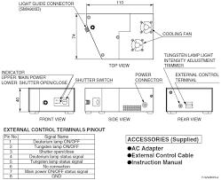 Deuterium Lamp Power Supply by Compact Uv Vis S2d2 Fiber Light Source Uv Enhanced Type L12515