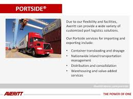 THINK RED INSTEAD. - Ppt Download Averitt Express 611 W Trinity Blvd Grand Prairie Tx 750 Ypcom Owensboro Kentucky Our Facilities Shippers Plan To Move More Freight In 2018 Transport Topics The Power Of One Provider Careers Corde11 Flickr Screwed Up Butts County Youtube Recognized For Hiring Military Veterans Tim Saylor Tsaylorvols Twitter