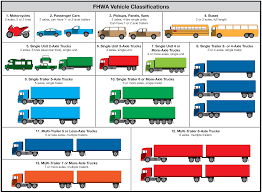 100 Truck Axle Weight Limits Traffic Recorder Instruction Manual Classifying Vehicles