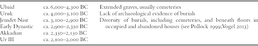 Table 141 South Mesopotamian Chronology