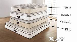 Amazing King And Queen Size Bed King Vs Queen Size Bed Difference