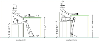 Dining Table Height Standard What Is The Ideal Room Size Cm Leg