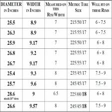 Car Tire Size Chart : The Chart Fd663 Truckload Distribution Tire Firestone Commercial Heavy Truck Fs591 29575r225 All Position Ecopia Fuel Efficient Tires Bridgestone Jc New Semi Laredo Tx Used Programs National And Government Accounts Uerstanding Load Ratings Sailun S917 Onoff Road Drive Goodyear Canada Gladiator Off Trailer Light