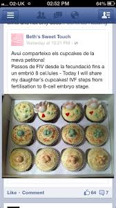 IVF Cupcakes OMG Via Ivfdivas The Stages Of IVFapparently Lady Who Made Them Is A Fertility Expert Infertility