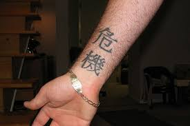 Chinese Characters Tattoos On Wrist