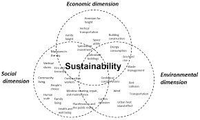 Buildings | Free Full-Text | The Sustainability Of Tall ... How To List Education On A Resume 13 Reallife Examples 3 Increasing American Community Survey Parcipation Through Aircraft Technician Samples Velvet Jobs Write An Summary Options For Listing 17 Free Resignation Letter Pdf Doc Purchasing Specialist 2 0 1 7 E D I T O N Phlebotomy And Full Writing Guide 20 Incomplete Chroncom