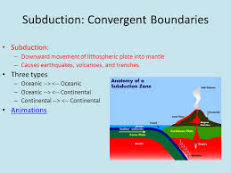Sea Floor Spreading Subduction Animation by Sea Floor Spreading U0026 Plate Tectonics Ch 2 Part Ppt Download