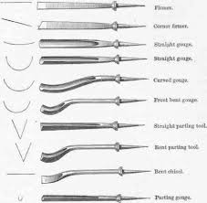 ancient wood carving tools should an individual want to learn wood