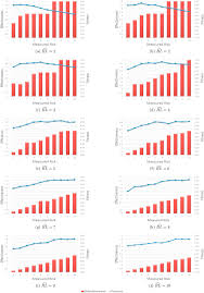 Dynamic Value Annual Financial Risk Dynamic Counter Measures For Risk Based Access Systems An