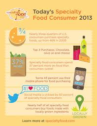 Consumers Buying More Specialty Food, Survey Says New Study Finds Some Phone Companies Offer Better Robocall Esim For Consumersa Game Changer In Mobile Telecommunications Medical Guardian Review A Look At Both The Good Bad 17 Best Voip Images On Pinterest Electronics Infographics And Vonage 2018 Top Business Services Voip Service Which System Are Jumpshot Walled Garden Data Report Reveals That More Than 50 Why Indian Consumers Slow To Adopt Digital Best Wireless Router Buying Guide Consumer Reports Ditched Att Telephone Landline Got Voip Service By Voipo Rr Internet Diagram Hyundai Golf Cart Wiring