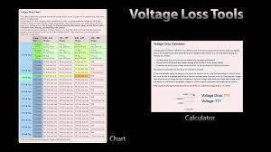 how to calculate wattage voltage for the right transformer by