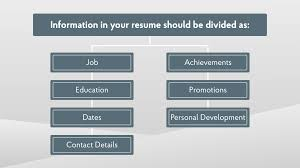 How To Write Your Achievements In The Resume How Long Should A Resume Be In 2019 Real Estate Agent Writing Guide Genius Myth Rumes One Page Beyond Career Success Far Back Your Go Grammarly 14 Unexpected Ways Realty Executives Mi Invoice And That Get Jobs Examples Buzzwords For Words Many Years A 20 2017 Beautiful Case Manager Unique Onepage Resume May Be Killing Your Job Search Cbs News Employment History On 99 On Wwwautoalbuminfo