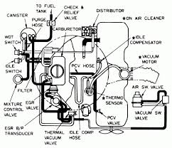 1987 Chevy Truck Heater Vacuum Diagram On Chevy Truck 1987 Wiring ... 1983 Chevy Truck I Went For A More Modern Style With Incre Flickr 1985 Ignition Switch Wiring Diagram Data Diagrams Silverado Pin By Jimmy Hubbard On 7387 Trucks Pinterest Chevrolet 1996 Pins Fuel Lines Complete 1966 Luxury Harness C10 Frame Diy Enthusiasts Car Brochures And Gmc To 09c1528004c640 Depilacijame 73 Blinker Trusted