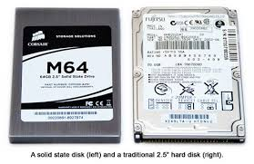 SSD And 25 Inch Hard Disk