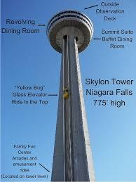5 skylon tower revolving dining room dress code older