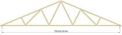 timber roof trusses design u0026 framing pryda australia