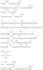 jessie ware say you love me chords jessie ware pinterest
