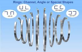 Decorative Metal Banding Material by Metal Rings Rims Clamps Stainless Steel U0026 Rolled Rings