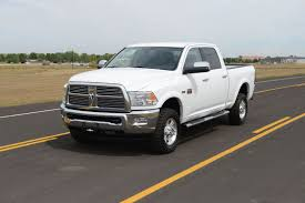 2012 Dodge Ram 2500 Laramie | Insight Automotive Rebuilt Restored 2012 Dodge Ram 1500 Laramie V8 4x4 Automatic Mopar Runner Stage Ii Top Speed Quad Sport With Lpg For Sale Uk Truck Review Youtube Dodge Ram 2500 Footers Auto Sales Wever Ia 3500 Drw Crewcab In Greenville Tx 75402 Used White 5500 Flatbed Vinsn3c7wdnfl4cg230818 Sa 4x4 Custom Wheels And Options Road Warrior Photo Image Gallery Reviews Rating Motor Trend 67l Diesel 44 August Pohl