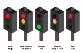 Ch 6 Lights & Signals