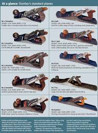 22 best woodworking tools images on pinterest woodworking tools