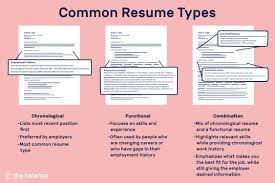 Different Resume Types 20 Free And Premium Word Resume Templates Download 018 Chronological Template Functional Awful What Is Reverse Order How To Do A Descgar Pdf Order Example Dc0364f86 The Most Resume Examples Sample Format 28 Pdf Documents Cv Is Combination To Chronological Format Samples Sinma Finest Samples On The Web
