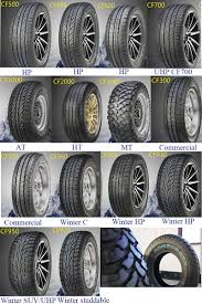 Car Tire Production Line 4x4 Suv Tires 32x10.5r15 - Buy Car Tire ... 4x4 And Suv Tyres Tires Dunlop Used 17 Proline Black Silver Rims Wheels 4lug 4x45 Cheap Car Truck At Discount Prices Checkered Flag Tire Balance Beads Internal Balancing Bridgestone Blizzak Lm25 4x4 Moe Tirebuyer Coinental 4x4contact 21570r16 99h All Season Production Line Suv 32x105r15 Buy 13 Best Off Road Terrain For Your Or 2018 At405 Arctic Tyre 385x15 Sport Monster Truck Crushing Cars Bigfoot Suv Four By 4 Marvellous Inspiration And Packages