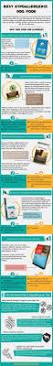 Honeywell Ceiling Fan Remote 40015 by 100 Non Hypoallergenic Dogs List 209 Best Hypoallergenic