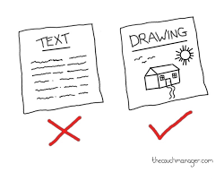 How To Create Hand Drawn Pictures Explain Anything Even If You