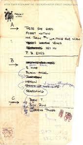 Smashing Pumpkins Setlist 1996 by The Virtual Museum Set Lists