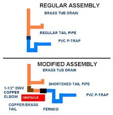 Bathtub Drain Trap Diagram by Shortening Bathtub Drain Tail Pipe Plumbing Diy Home