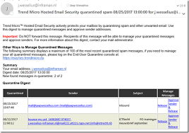TrendMicro Hosted Email Security SPF DKIM and DMARC Part I