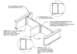 Distance Between Floor Joists by Lawriter Oac 4101 8 5 01 Floors