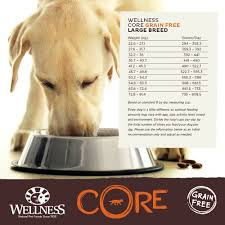 Wellness Core Large Breed Dog Food | Petbarn Pet Barn In Fulton Takes Natural Approach To Pet Food Baltimore Sun Dating Mackay City Warehouse Shops Stores 49 Juliet Barn Owl Goes Missing Farnworth The Bolton News Mirvac Retail Toombul Shopping Centre Welcome Petbarn Well Good Inflatable Protective Collar Large Pets Artcraft Adoptions Humane Society Of El Paso Wellness Core Breed Dog Food Irish Wolfhound Photolog