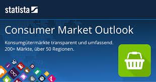consumer market outlook statista