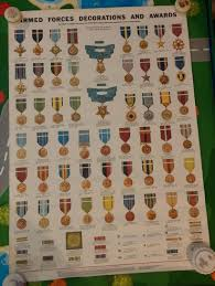 Awards And Decorations Air Force by Wwii Armed Forces Decorations Awards Poster Air Force Marines Navy