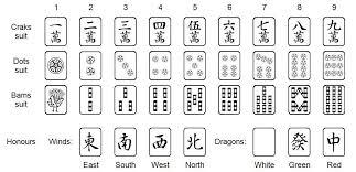 Image Mahjong tiles Yakuza Wiki