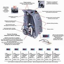 Hild Floor Machine Manual by Portable Extractor