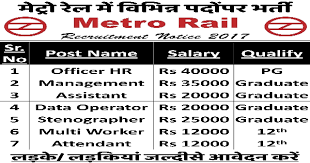 Rail Recruitment fice Assistant Data Operator Stenographer