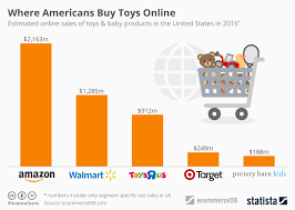 Toysrus Red One Day Only by Chart Toys
