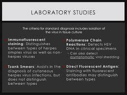 Viral Shedding Herpes Definition by Disease State Presentation Herpes Simplex Virus