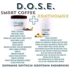 ELEVATE DOSE SMART COFFEE TUB And XanthoMax Appetite Control Bundle Elevacity